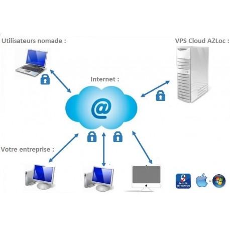 VPS Cloud 2 - 1 PC virtuel (4VCORES/4GO/50GO/OSWS2012) 12 mois