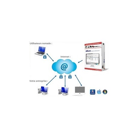 AZLoc Premium Online